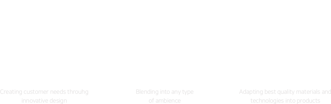Miro's values